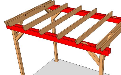 Vérification et calcul des poutres porteuses Le guide de construction des PERGOLAS et TONNELLES # Calcul Section Poutre Bois